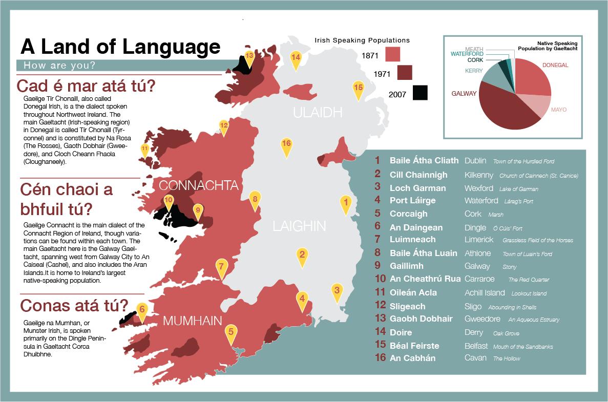 KMcCafferty - Irish language map